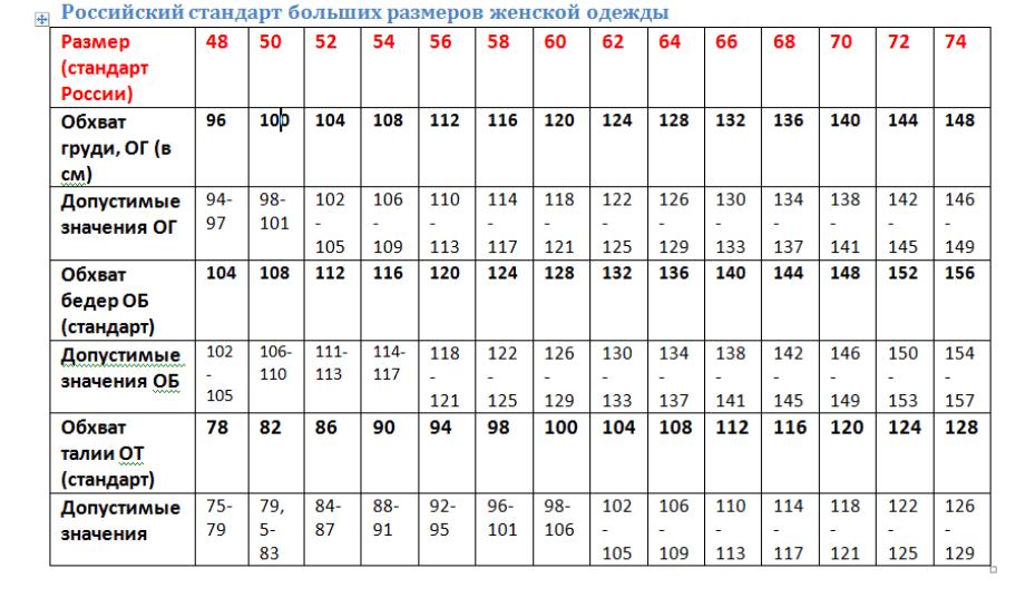 Таблица российских размеров