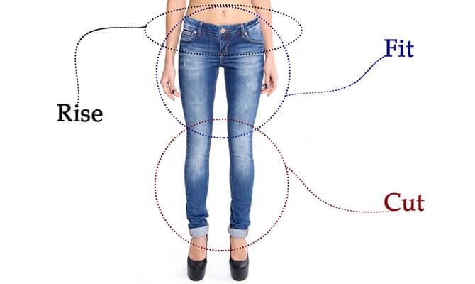 Что обозначают у джинсов rise, fit, cut