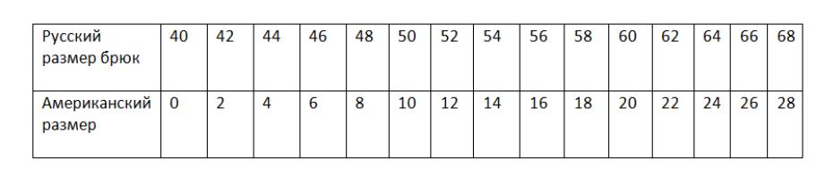 Как определить размер брюк женских таблица соответствия