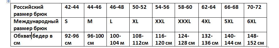Таблица соответствия российских и международных размеров брюк