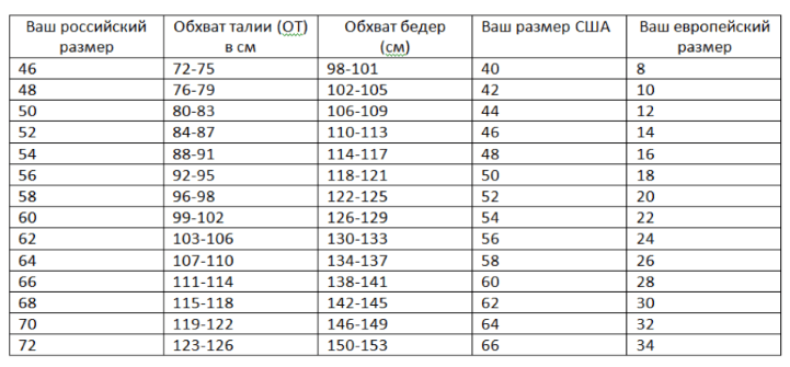 Как определить размер купальника таблица